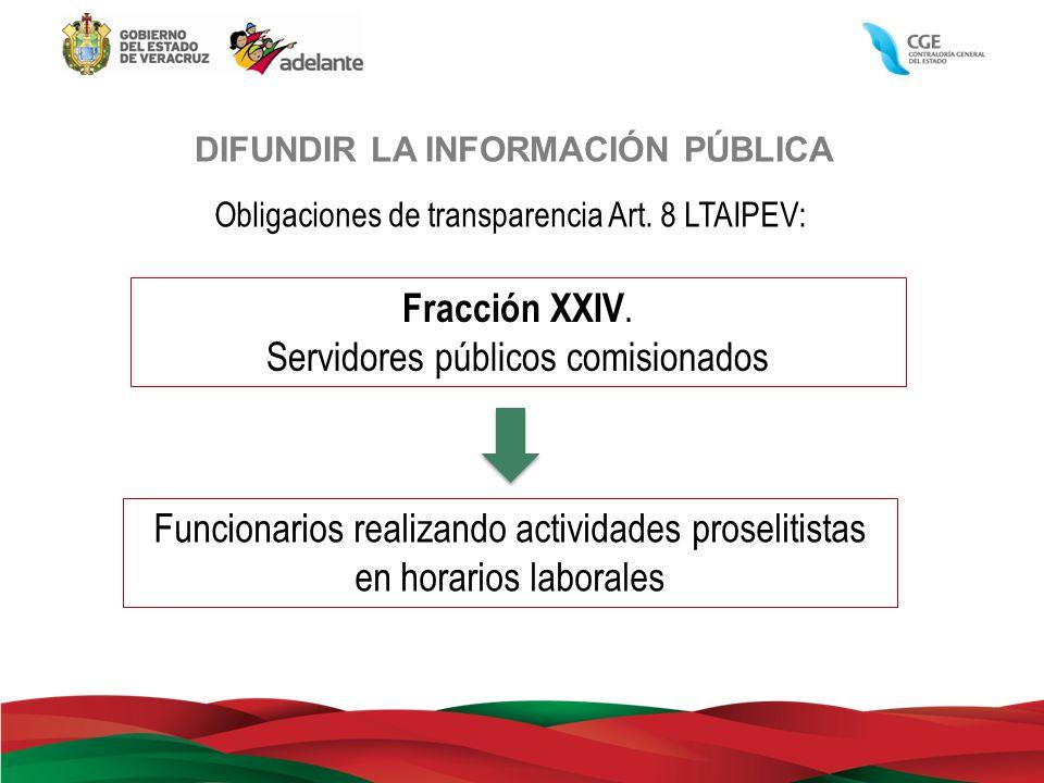 DIFUNDIR LA INFORMACIÓN PÚBLICA Obligaciones de transparencia Art. 8 LTAIPEV: Fracción XXIV. Servidores públicos comisionados Funcionarios realizando