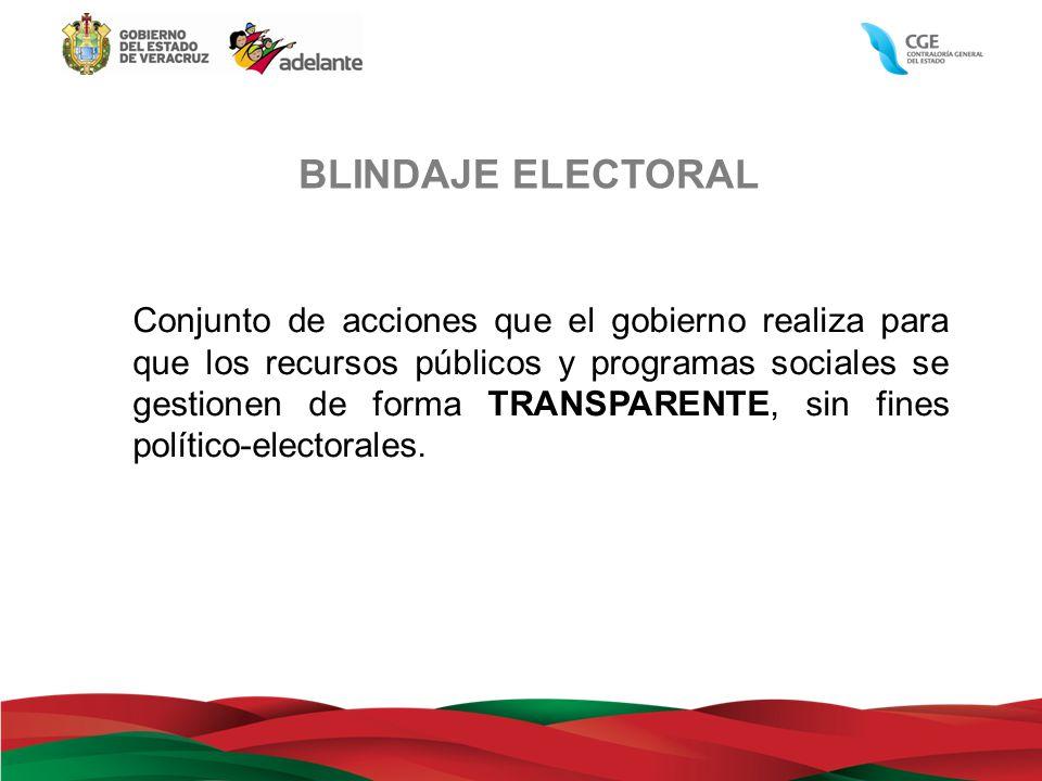 BLINDAJE ELECTORAL Conjunto de acciones que el gobierno realiza para que los recursos públicos y programas sociales se gestionen de forma TRANSPARENTE