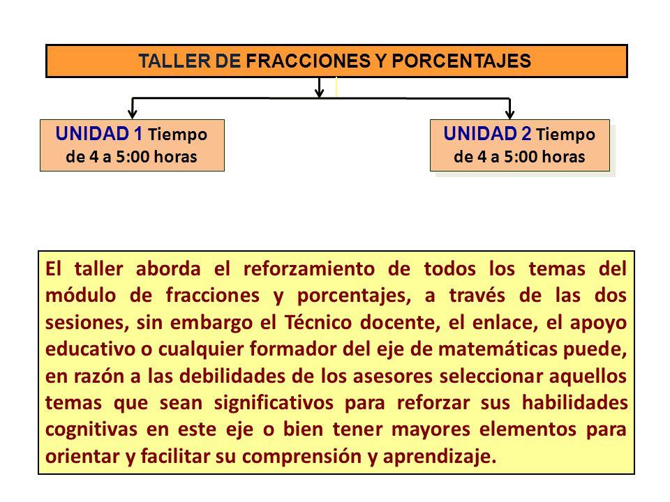 TALLER DE FRACCIONES Y PORCENTAJES UNIDAD 1 Tiempo de 4 a 5:00 horas UNIDAD 2 Tiempo de 4 a 5:00 horas TEMAS: APERTURA DEL CURSO RECONOCIMIENTO DE LA ESTRUCTURA Y CONTENIDO TEMÁTICO DEL MÓDULO E IDENTIFICACIÓN DE LOS CONTENIDOS DE MAYOR DIFICULTAD PARA EL ADULTO O QUE EL ASESOR NO DOMINA.
