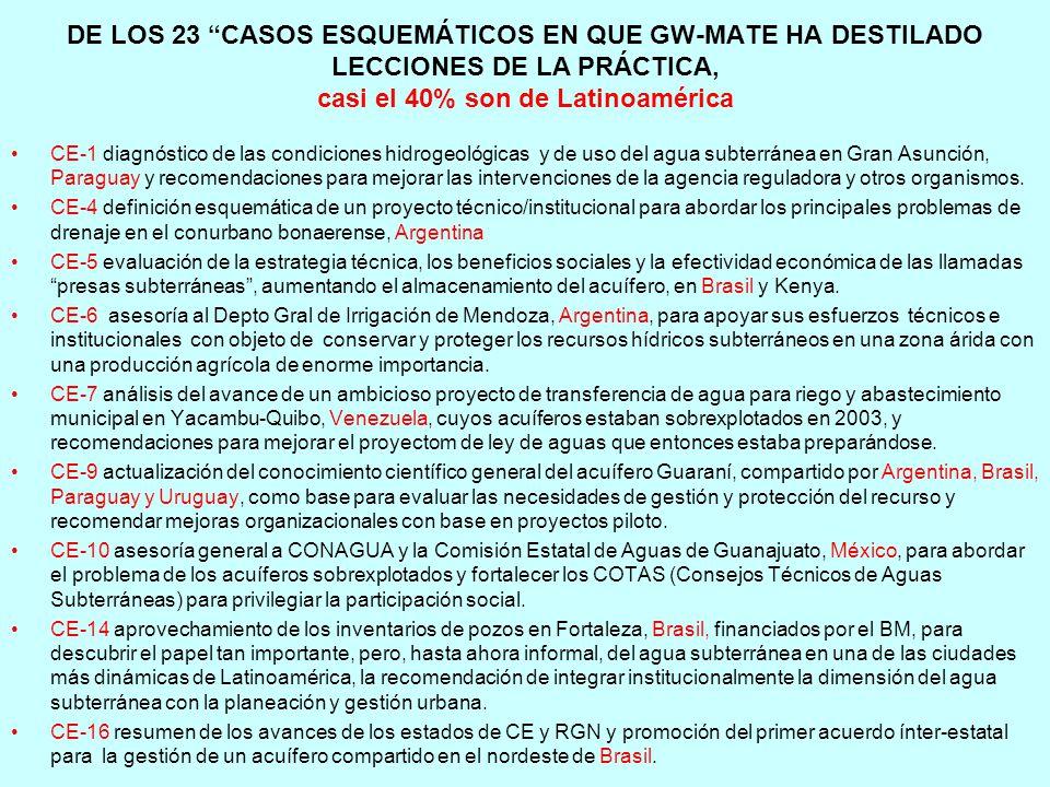 DE LOS 23 CASOS ESQUEMÁTICOS EN QUE GW-MATE HA DESTILADO LECCIONES DE LA PRÁCTICA, casi el 40% son de Latinoamérica CE-1 diagnóstico de las condicione