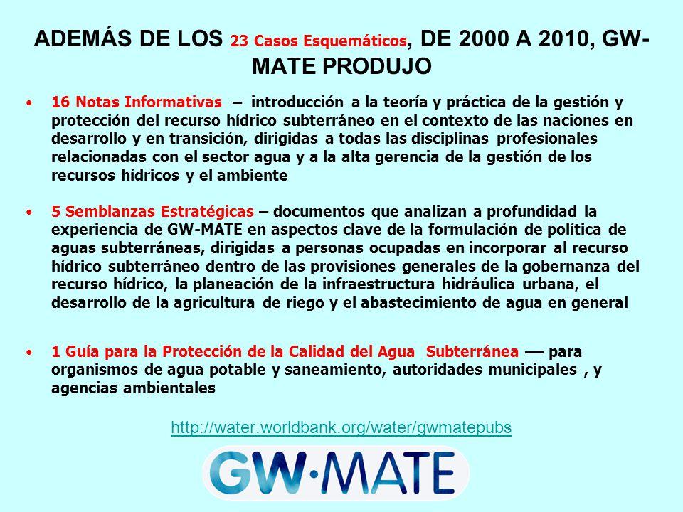 ADEMÁS DE LOS 23 Casos Esquemáticos, DE 2000 A 2010, GW- MATE PRODUJO 16 Notas Informativas – introducción a la teoría y práctica de la gestión y prot
