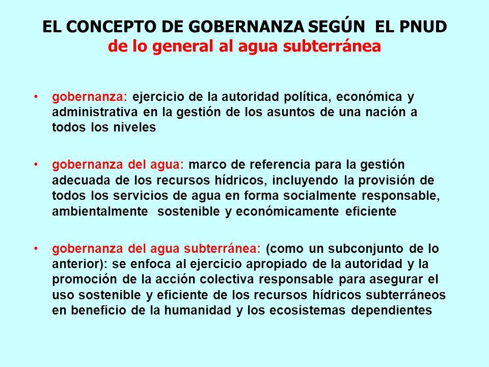EL CONCEPTO DE GOBERNANZA SEGÚN EL PNUD de lo general al agua subterránea gobernanza: ejercicio de la autoridad política, económica y administrativa e