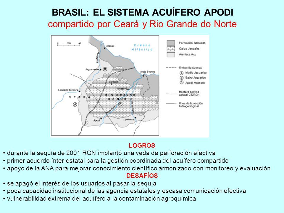 BRASIL: EL SISTEMA ACUÍFERO APODI compartido por Ceará y Rio Grande do Norte LOGROS durante la sequía de 2001 RGN implantó una veda de perforación efe