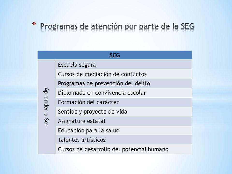 SEG Aprender a Ser Escuela segura Cursos de mediación de conflictos Programas de prevención del delito Diplomado en convivencia escolar Formación del