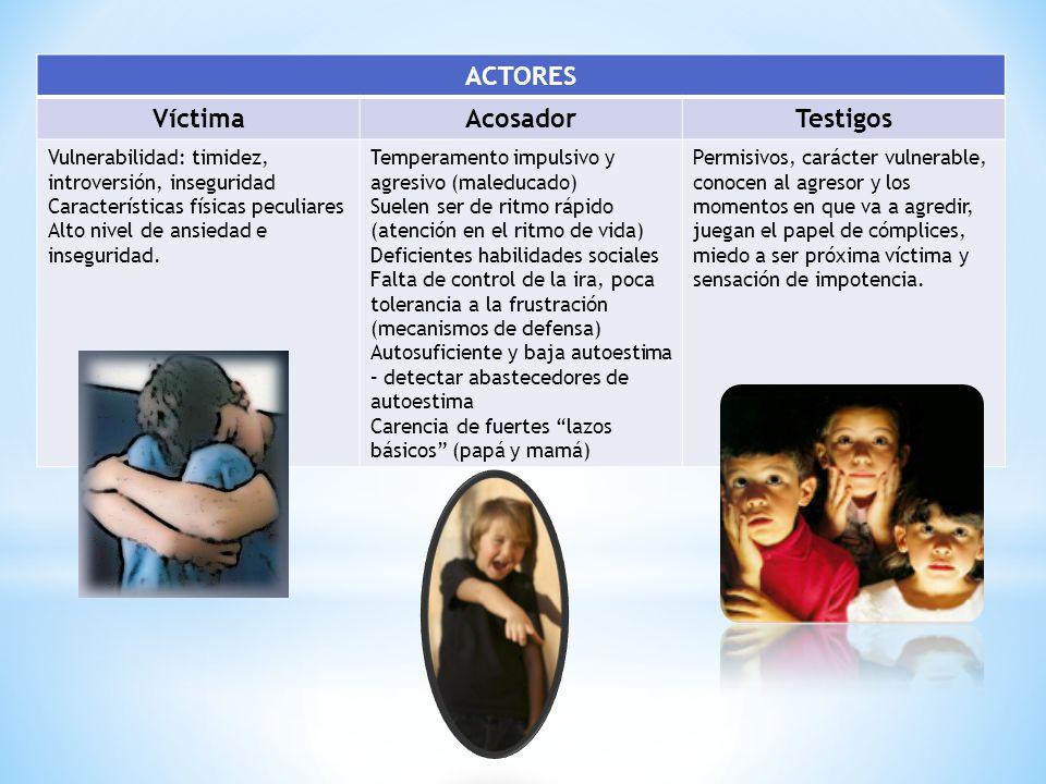 ACTORES VíctimaAcosadorTestigos Vulnerabilidad: timidez, introversión, inseguridad Características físicas peculiares Alto nivel de ansiedad e insegur