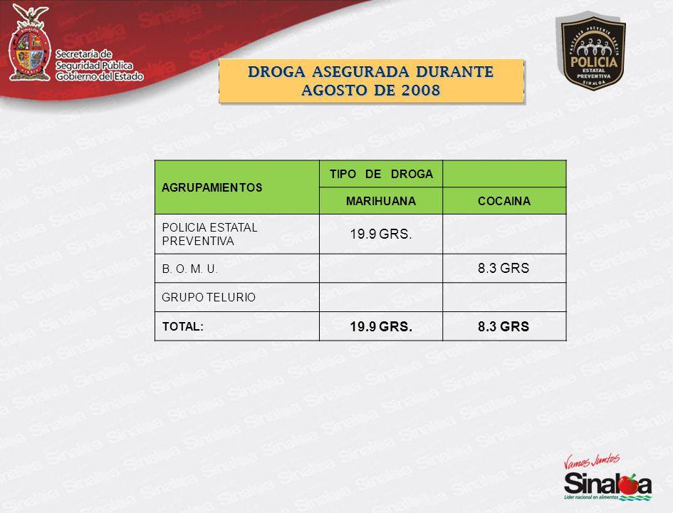 AGRUPAMIENTOS TIPO DE DROGA MARIHUANACOCAINA POLICIA ESTATAL PREVENTIVA 19.9 GRS.