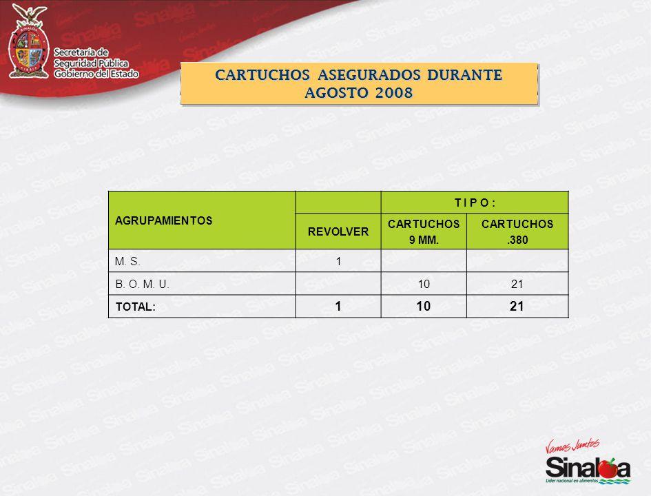 AGRUPAMIENTOS T I P O : REVOLVER CARTUCHOS 9 MM. CARTUCHOS.380 M.
