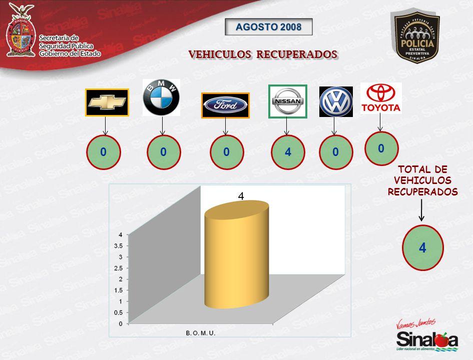 VEHICULOS RECUPERADOS 0 0 4 TOTAL DE VEHICULOS RECUPERADOS 4 0 0 0