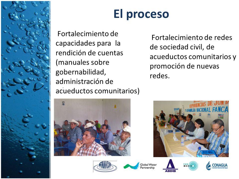 El proceso. Fortalecimiento de capacidades para la rendición de cuentas (manuales sobre gobernabilidad, administración de acueductos comunitarios) For