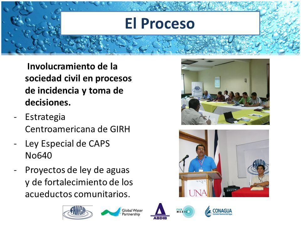 Involucramiento de la sociedad civil en procesos de incidencia y toma de decisiones. -Estrategia Centroamericana de GIRH -Ley Especial de CAPS No640 -