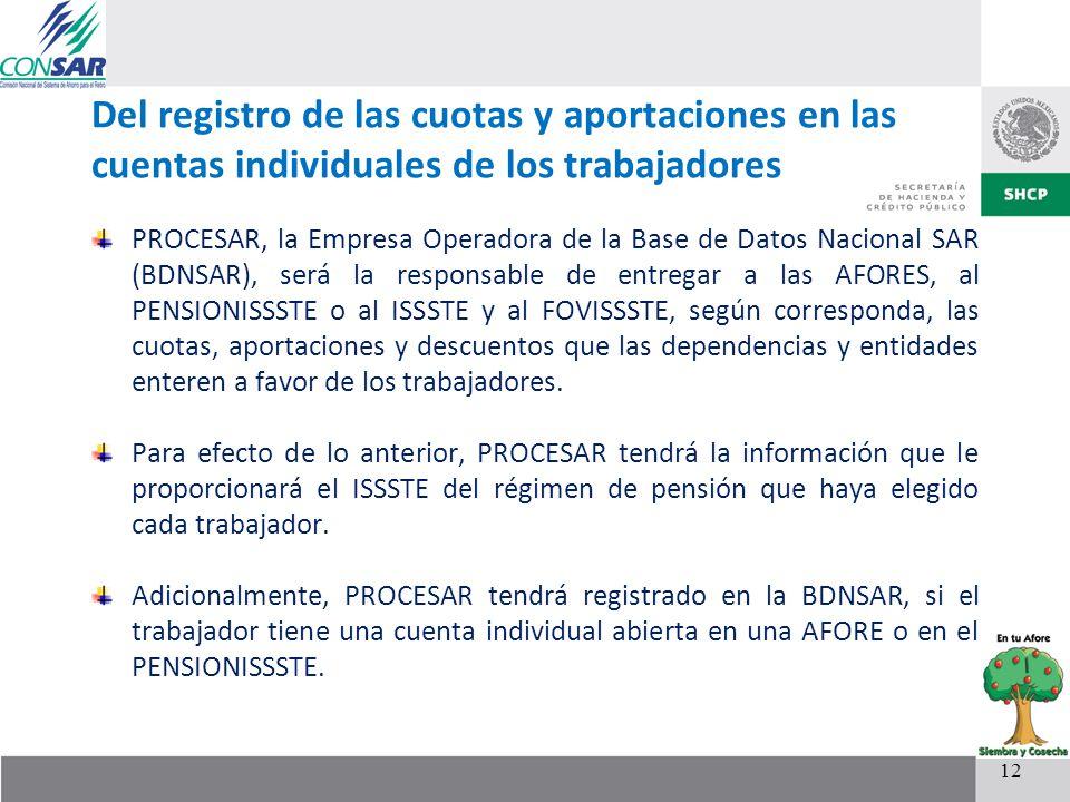 Del registro de las cuotas y aportaciones en las cuentas individuales de los trabajadores PROCESAR, la Empresa Operadora de la Base de Datos Nacional