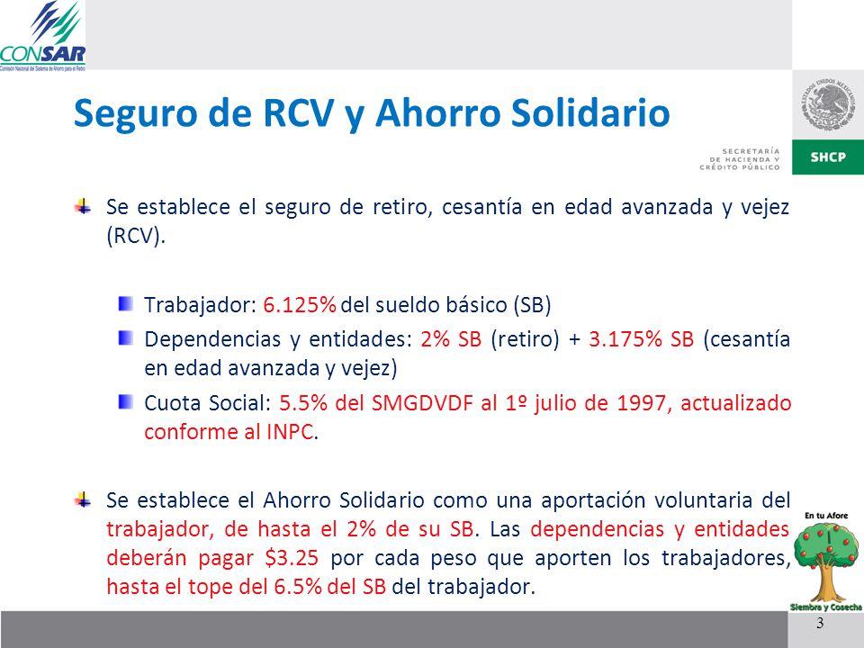 Seguro de RCV y Ahorro Solidario Se establece el seguro de retiro, cesantía en edad avanzada y vejez (RCV). Trabajador: 6.125% del sueldo básico (SB)