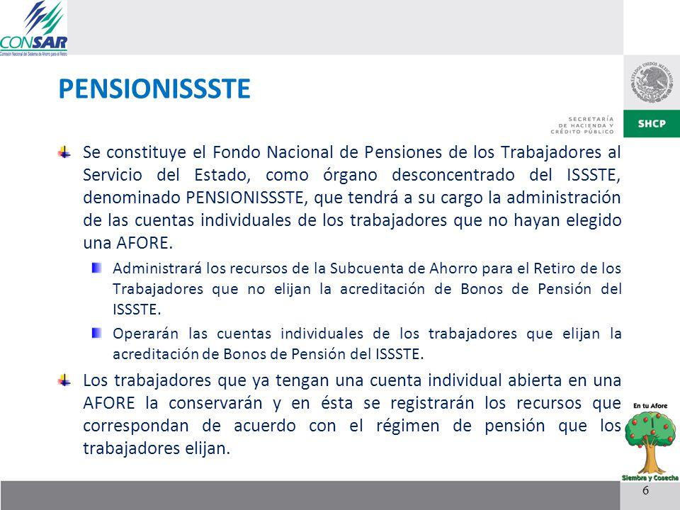 PENSIONISSSTE Se constituye el Fondo Nacional de Pensiones de los Trabajadores al Servicio del Estado, como órgano desconcentrado del ISSSTE, denomina