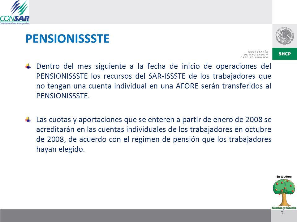 PENSIONISSSTE Dentro del mes siguiente a la fecha de inicio de operaciones del PENSIONISSSTE los recursos del SAR-ISSSTE de los trabajadores que no te
