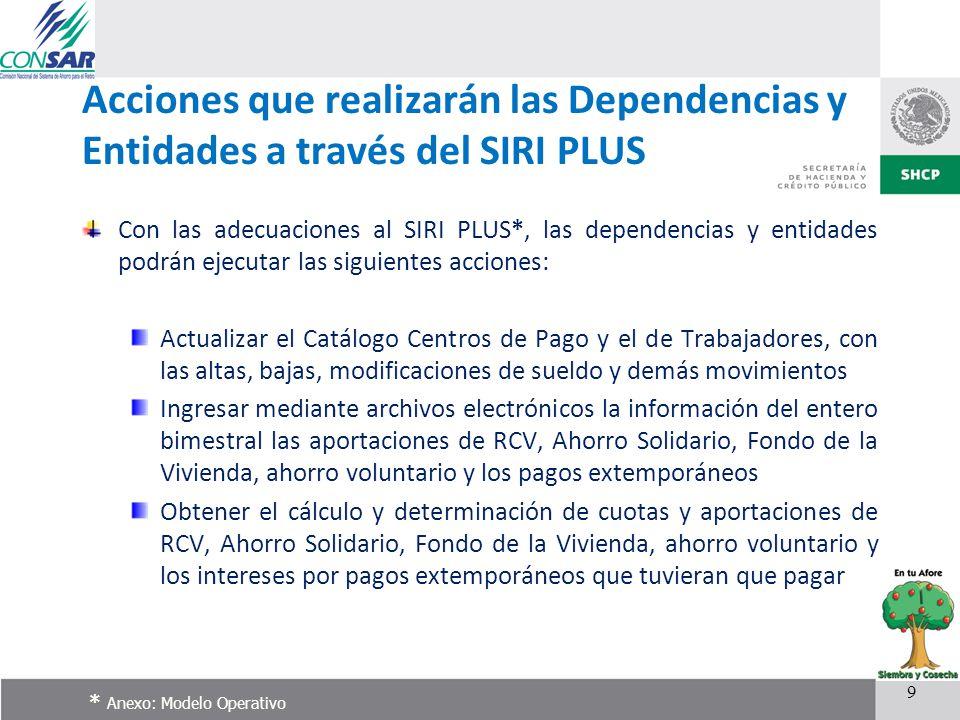 Acciones que realizarán las Dependencias y Entidades a través del SIRI PLUS Con las adecuaciones al SIRI PLUS*, las dependencias y entidades podrán ej