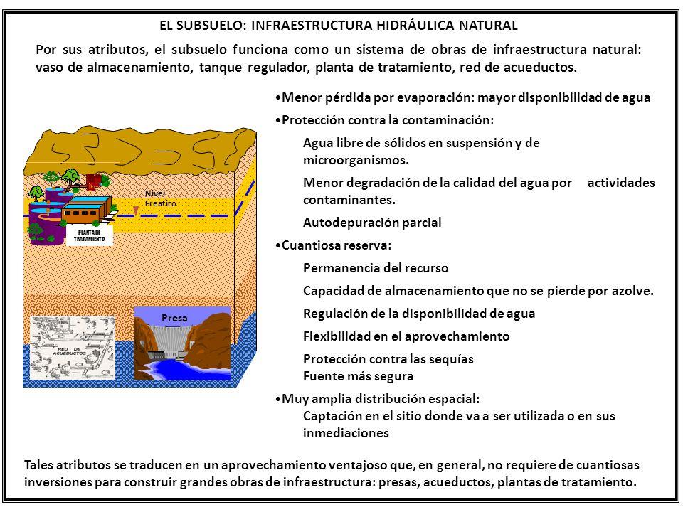 Menor pérdida por evaporación: mayor disponibilidad de agua Protección contra la contaminación: Agua libre de sólidos en suspensión y de microorganism