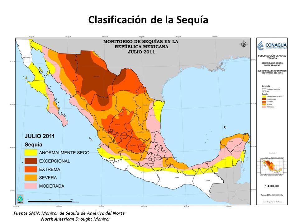 Clasificación de la Sequía Fuente SMN: Monitor de Sequía de América del Norte North American Drought Monitor
