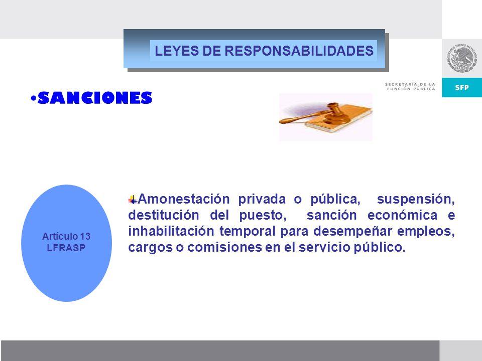 Dirección General de Responsabilidades y Situación Patrimonial Amonestación privada o pública, suspensión, destitución del puesto, sanción económica e