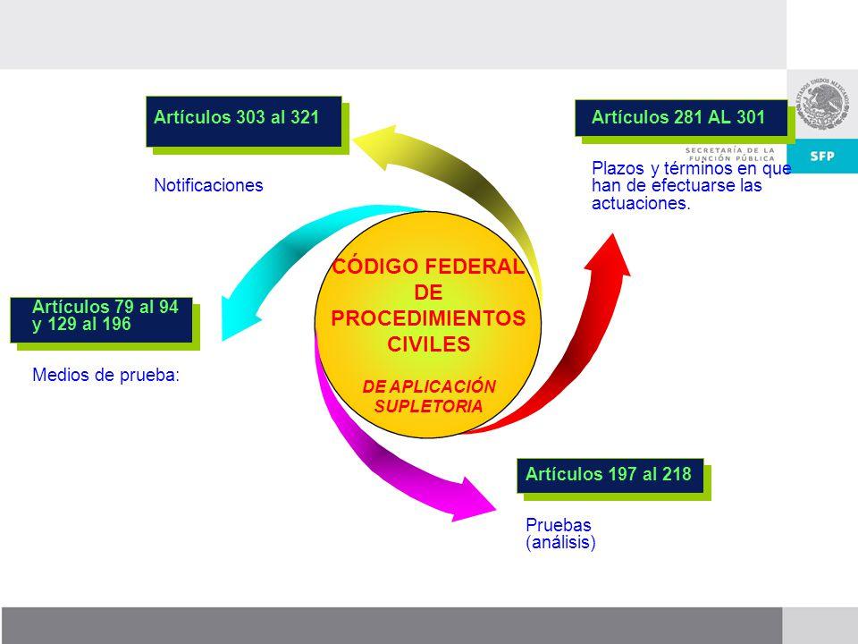 Dirección General de Responsabilidades y Situación Patrimonial Artículos 79 al 94 y 129 al 196 Medios de prueba: Artículos 303 al 321 Notificaciones A
