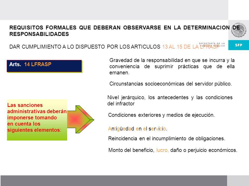 Dirección General de Responsabilidades y Situación Patrimonial REQUISITOS FORMALES QUE DEBERAN OBSERVARSE EN LA DETERMINACION DE RESPONSABILIDADES DAR