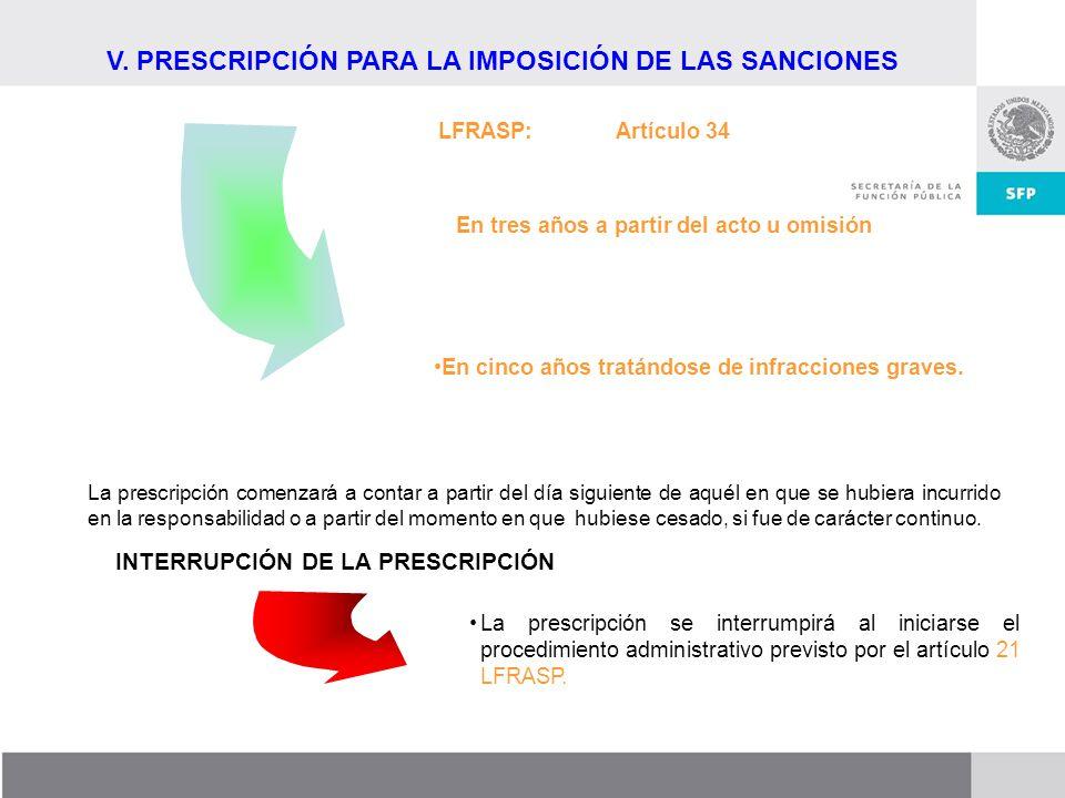 Dirección General de Responsabilidades y Situación Patrimonial V. PRESCRIPCIÓN PARA LA IMPOSICIÓN DE LAS SANCIONES LFRASP:Artículo 34 La prescripción