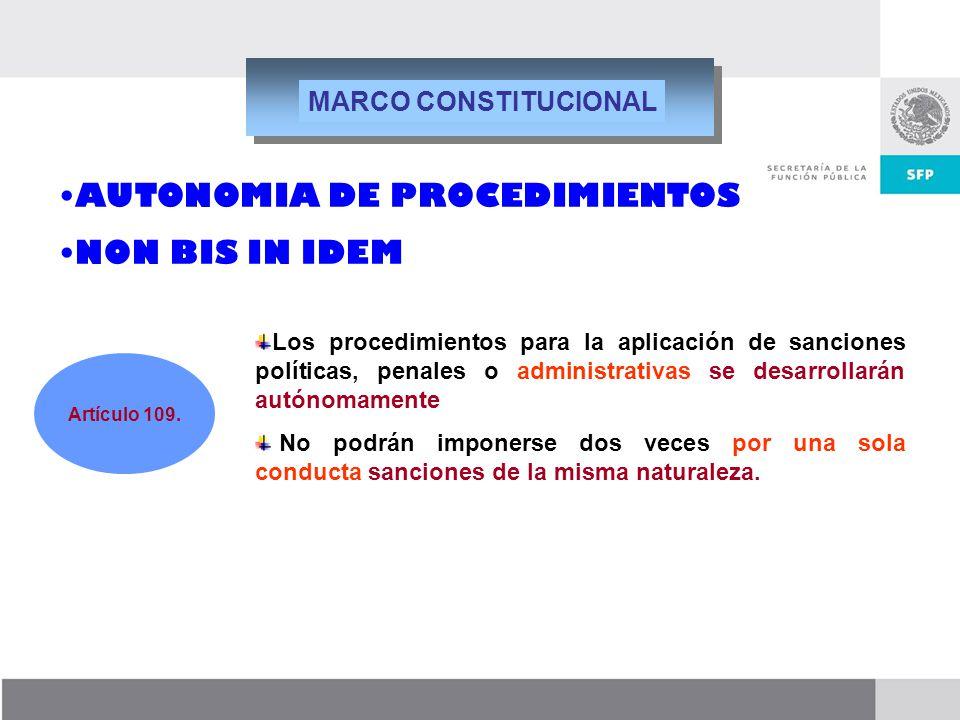 Dirección General de Responsabilidades y Situación Patrimonial Los procedimientos para la aplicación de sanciones políticas, penales o administrativas