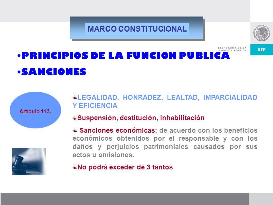 Dirección General de Responsabilidades y Situación Patrimonial LEGALIDAD, HONRADEZ, LEALTAD, IMPARCIALIDAD Y EFICIENCIA Suspensión, destitución, inhab