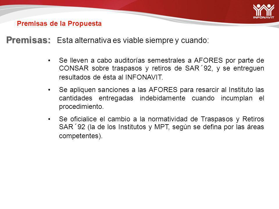 Premisas de la Propuesta Se lleven a cabo auditorías semestrales a AFORES por parte de CONSAR sobre traspasos y retiros de SAR´92, y se entreguen resultados de ésta al INFONAVIT.