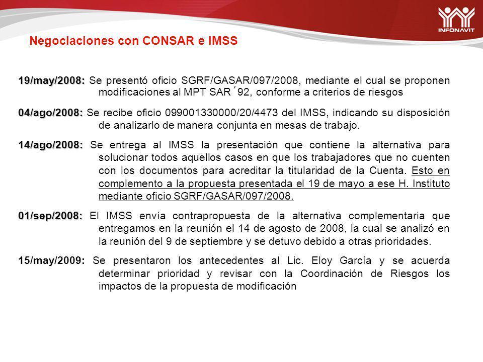 19/may/2008: 19/may/2008: Se presentó oficio SGRF/GASAR/097/2008, mediante el cual se proponen modificaciones al MPT SAR´92, conforme a criterios de riesgos 04/ago/2008: 04/ago/2008: Se recibe oficio 099001330000/20/4473 del IMSS, indicando su disposición de analizarlo de manera conjunta en mesas de trabajo.