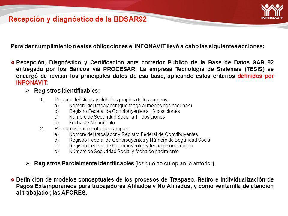 Movimientos de la BDSAR92 al día del análisis de TESIS (10 marzo 2007)