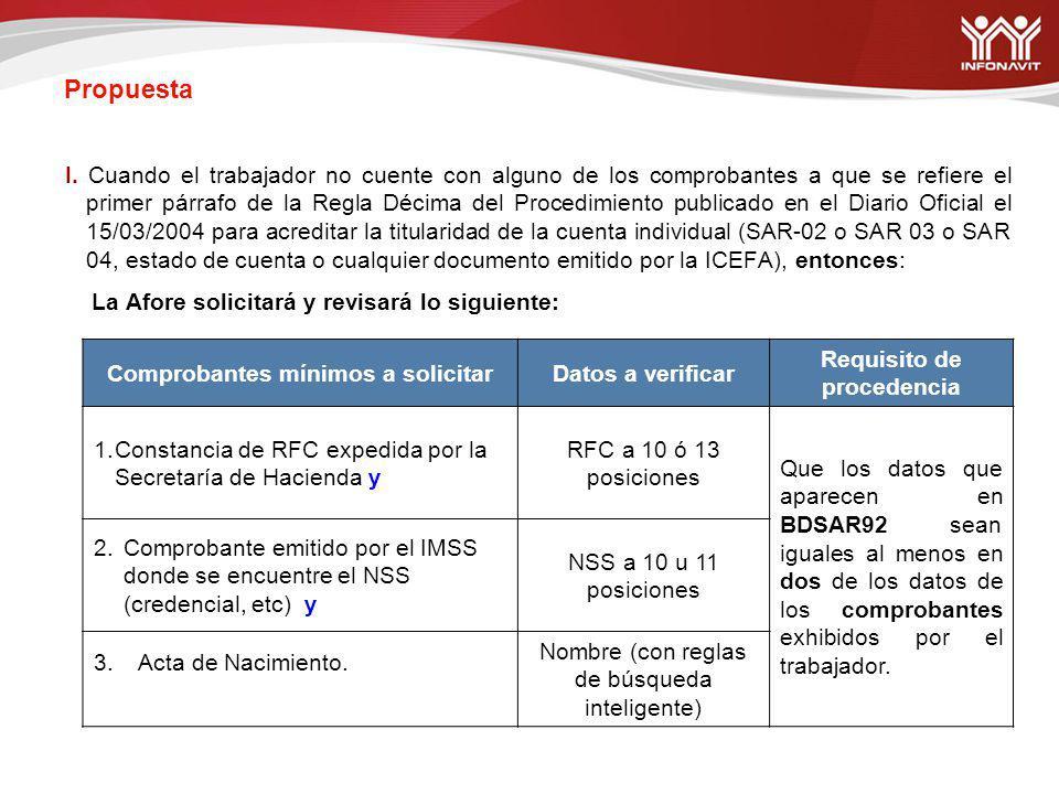 Propuesta Comprobantes adicionales (optativos) Datos a verificar Requisito de procedencia 4.
