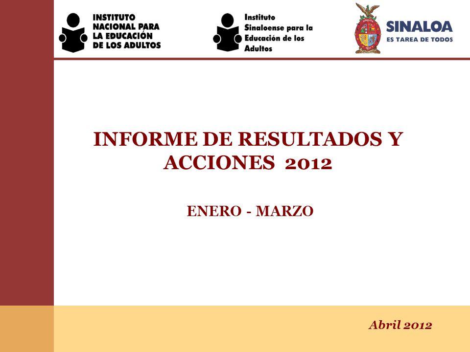 Abril 2012 INFORME DE RESULTADOS Y ACCIONES 2012 ENERO - MARZO