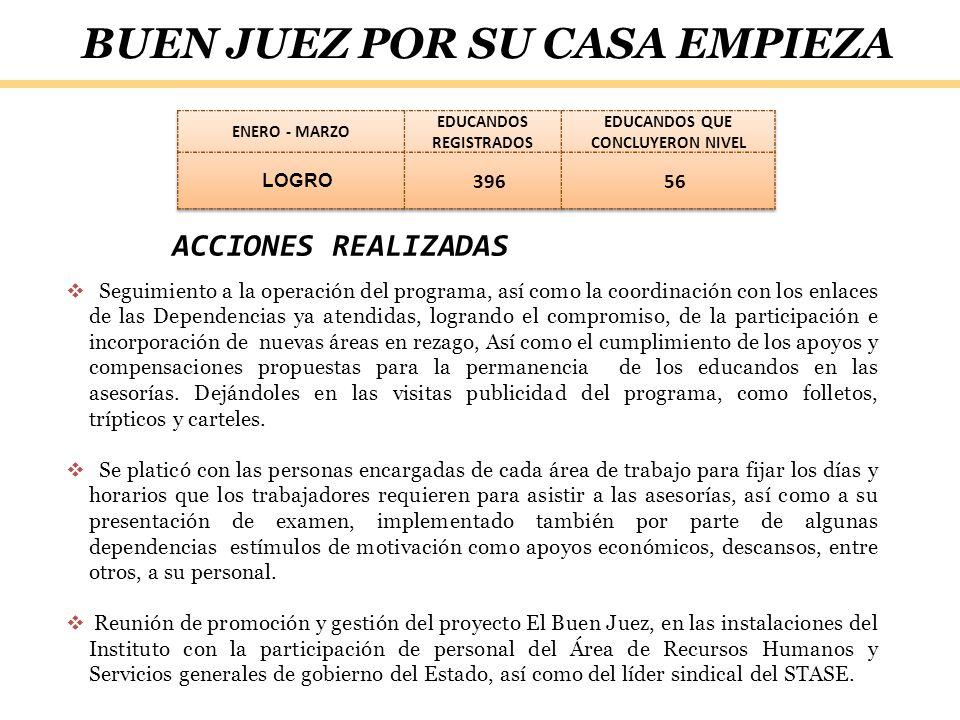 BUEN JUEZ POR SU CASA EMPIEZA ACCIONES REALIZADAS Seguimiento a la operación del programa, así como la coordinación con los enlaces de las Dependencia