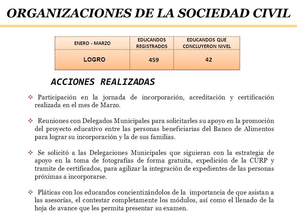 ACCIONES REALIZADAS Participación en la jornada de incorporación, acreditación y certificación realizada en el mes de Marzo. Reuniones con Delegados M