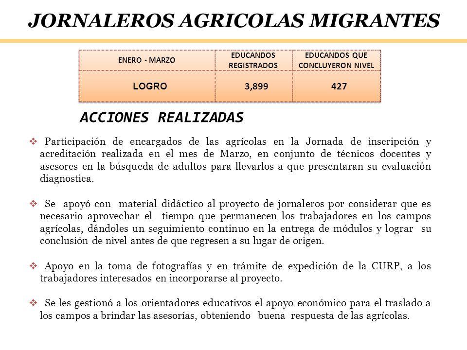 JORNALEROS AGRICOLAS MIGRANTES ACCIONES REALIZADAS Participación de encargados de las agrícolas en la Jornada de inscripción y acreditación realizada