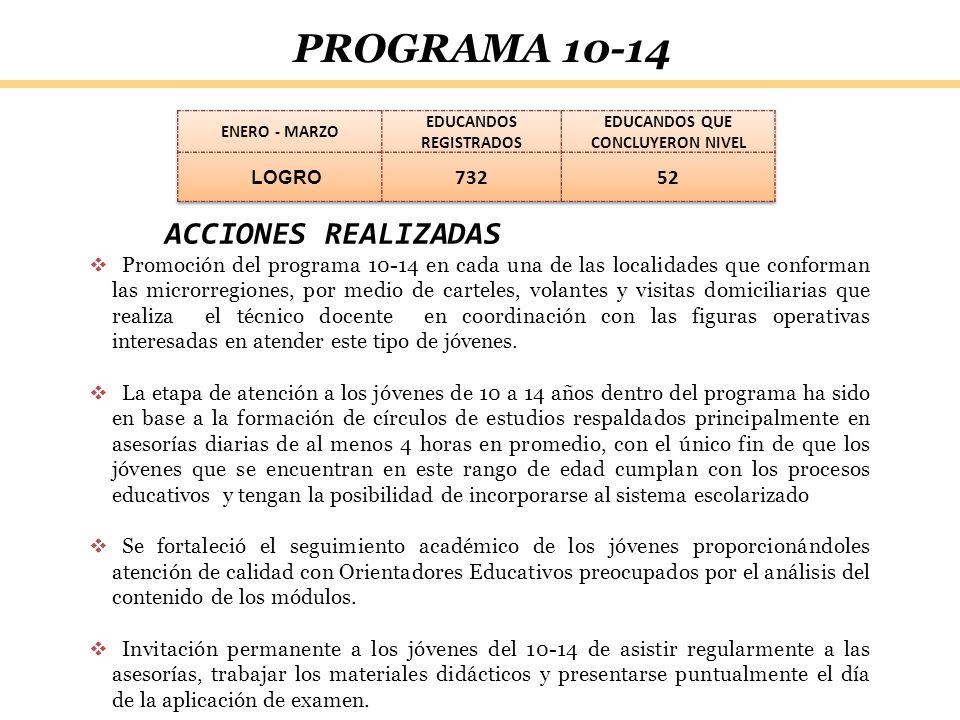 PROGRAMA 10-14 ACCIONES REALIZADAS Promoción del programa 10-14 en cada una de las localidades que conforman las microrregiones, por medio de carteles