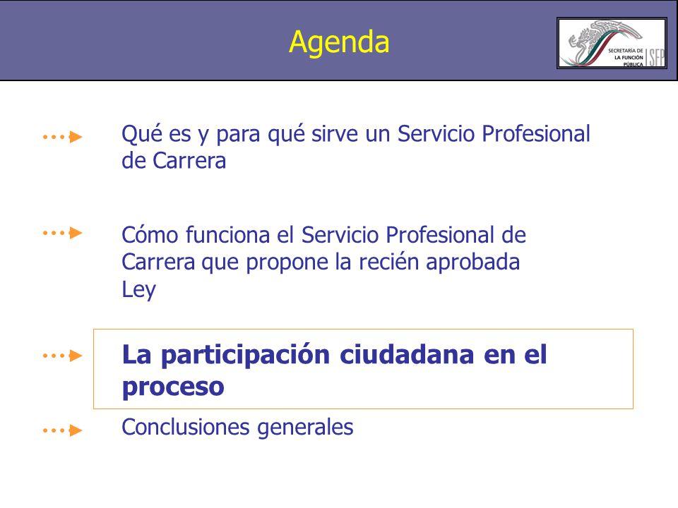 Qué es y para qué sirve un Servicio Profesional de Carrera Agenda Cómo funciona el Servicio Profesional de Carrera que propone la recién aprobada Ley La participación ciudadana en el proceso Conclusiones generales