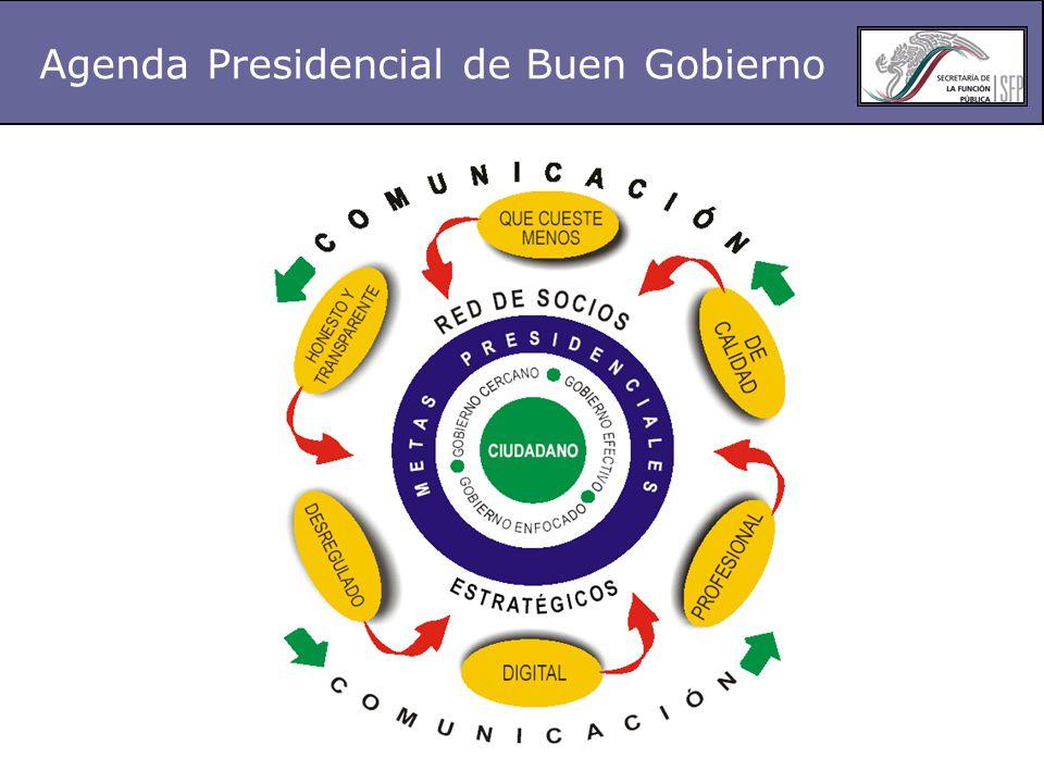 Agenda Presidencial de Buen Gobierno