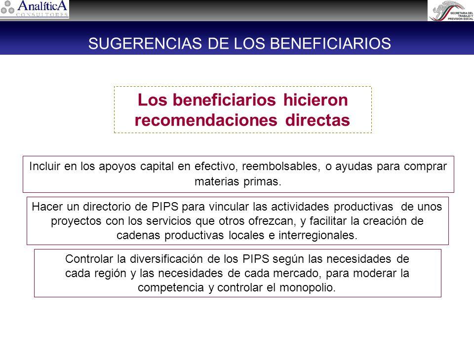 Los beneficiarios hicieron recomendaciones directas Incluir en los apoyos capital en efectivo, reembolsables, o ayudas para comprar materias primas.