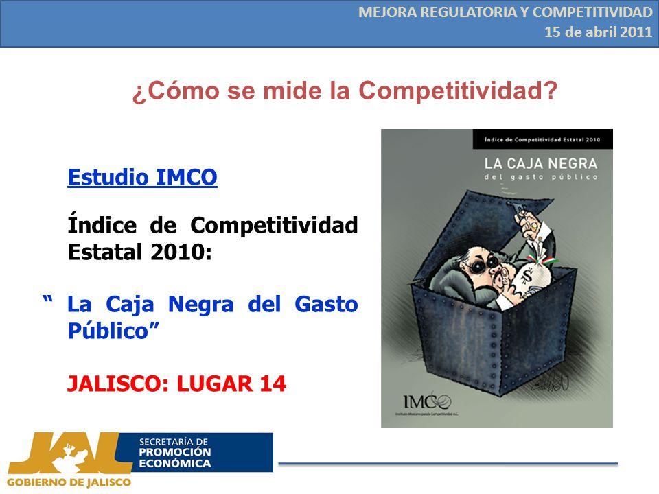 ¿Cómo se mide la Competitividad.