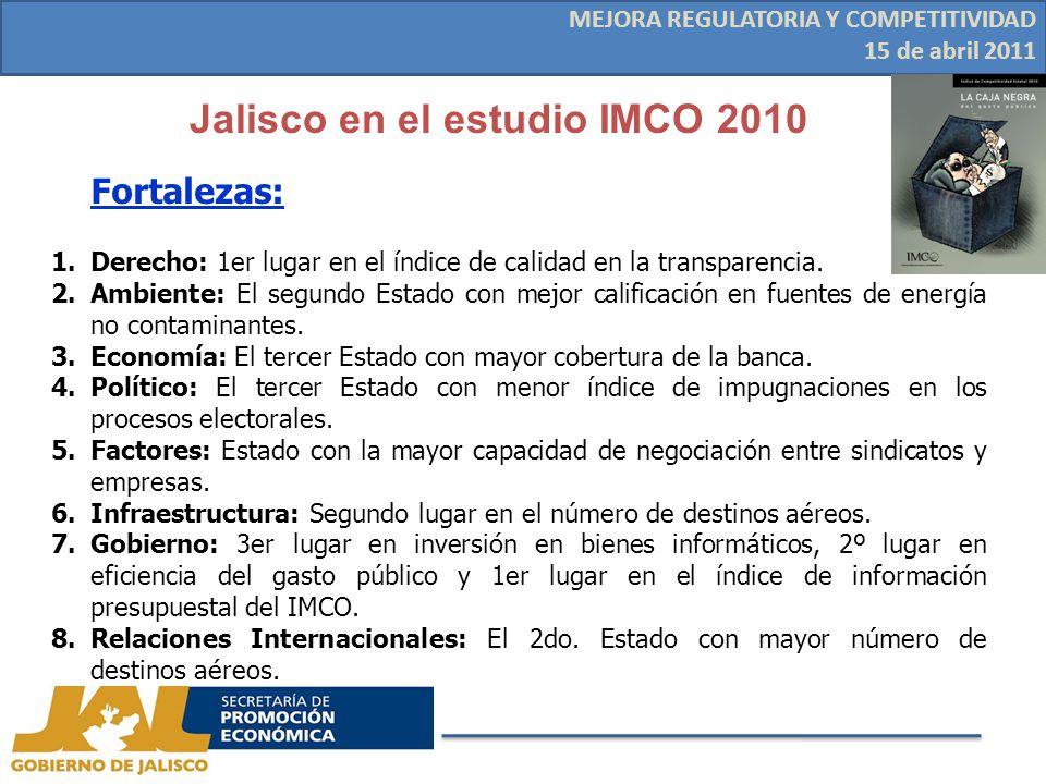 Jalisco en el estudio IMCO 2010 MEJORA REGULATORIA Y COMPETITIVIDAD 15 de abril 2011 Fortalezas: 1.Derecho: 1er lugar en el índice de calidad en la transparencia.