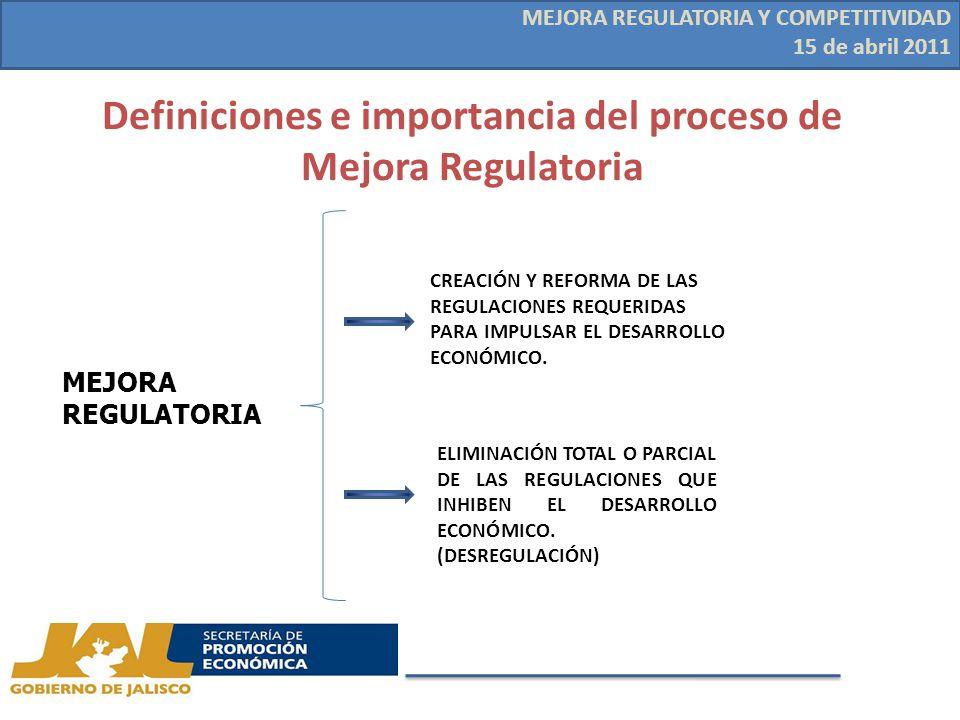Definiciones e importancia del proceso de Mejora Regulatoria CREACIÓN Y REFORMA DE LAS REGULACIONES REQUERIDAS PARA IMPULSAR EL DESARROLLO ECONÓMICO.