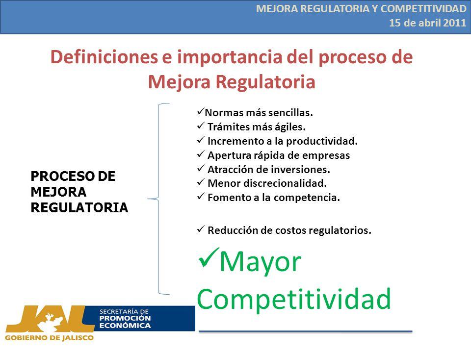 Definiciones e importancia del proceso de Mejora Regulatoria PROCESO DE MEJORA REGULATORIA Normas más sencillas.