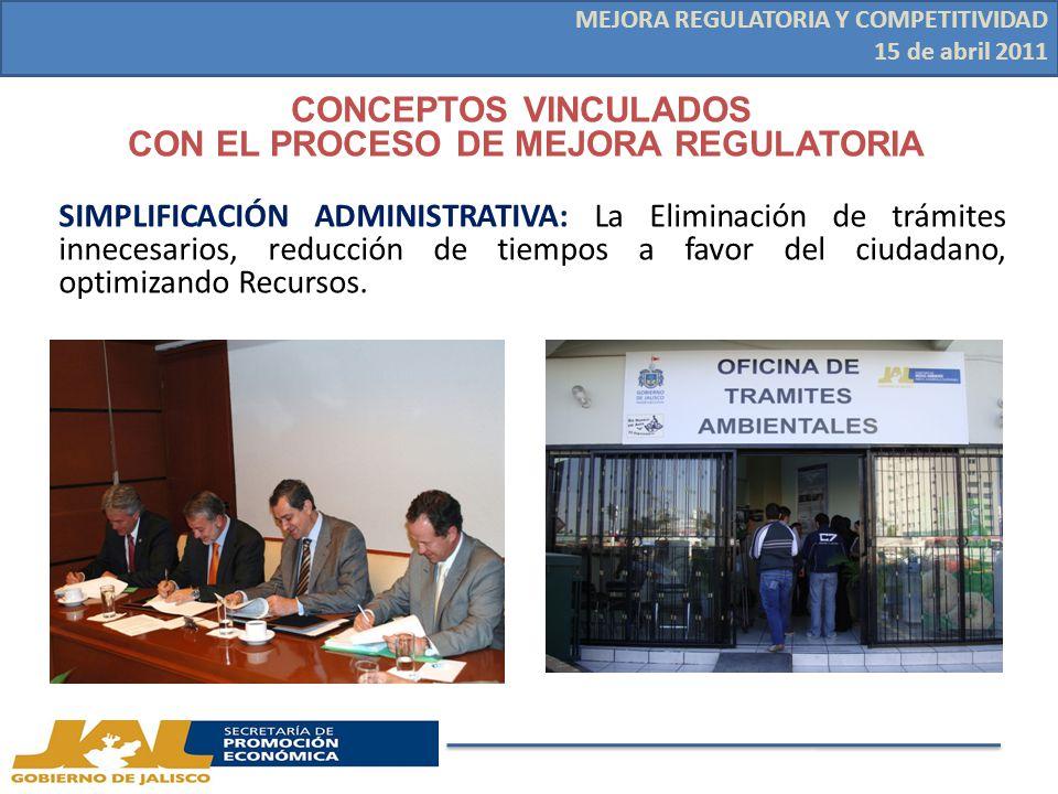 SIMPLIFICACIÓN ADMINISTRATIVA: La Eliminación de trámites innecesarios, reducción de tiempos a favor del ciudadano, optimizando Recursos.