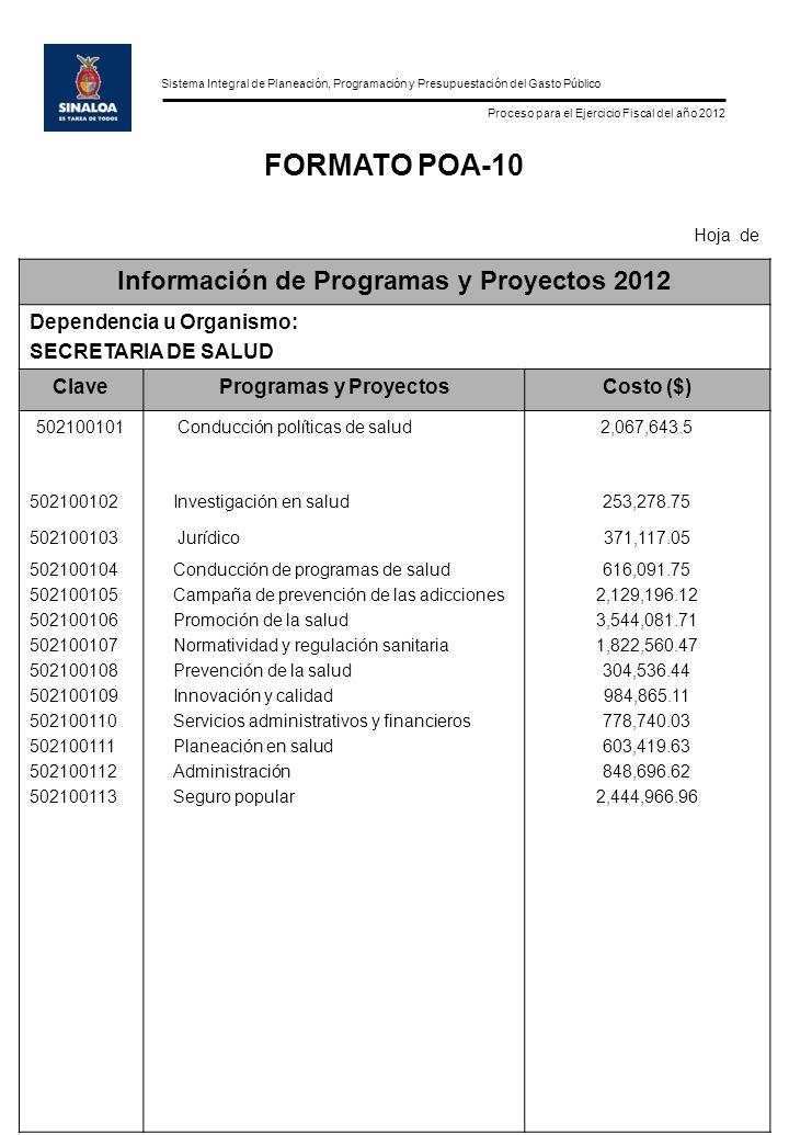 Sistema Integral de Planeación, Programación y Presupuestación del Gasto Público Proceso para el Ejercicio Fiscal del año 2012 FORMATO POA-10 Hoja de Información de Programas y Proyectos 2012 Dependencia u Organismo: SECRETARIA DE SALUD ClaveProgramas y ProyectosCosto ($) 502100101 Conducción políticas de salud2,067,643.5 502100102Investigación en salud253,278.75 502100103 Jurídico371,117.05 502100104 502100105 502100106 502100107 502100108 502100109 502100110 502100111 502100112 502100113 Conducción de programas de salud Campaña de prevención de las adicciones Promoción de la salud Normatividad y regulación sanitaria Prevención de la salud Innovación y calidad Servicios administrativos y financieros Planeación en salud Administración Seguro popular 616,091.75 2,129,196.12 3,544,081.71 1,822,560.47 304,536.44 984,865.11 778,740.03 603,419.63 848,696.62 2,444,966.96