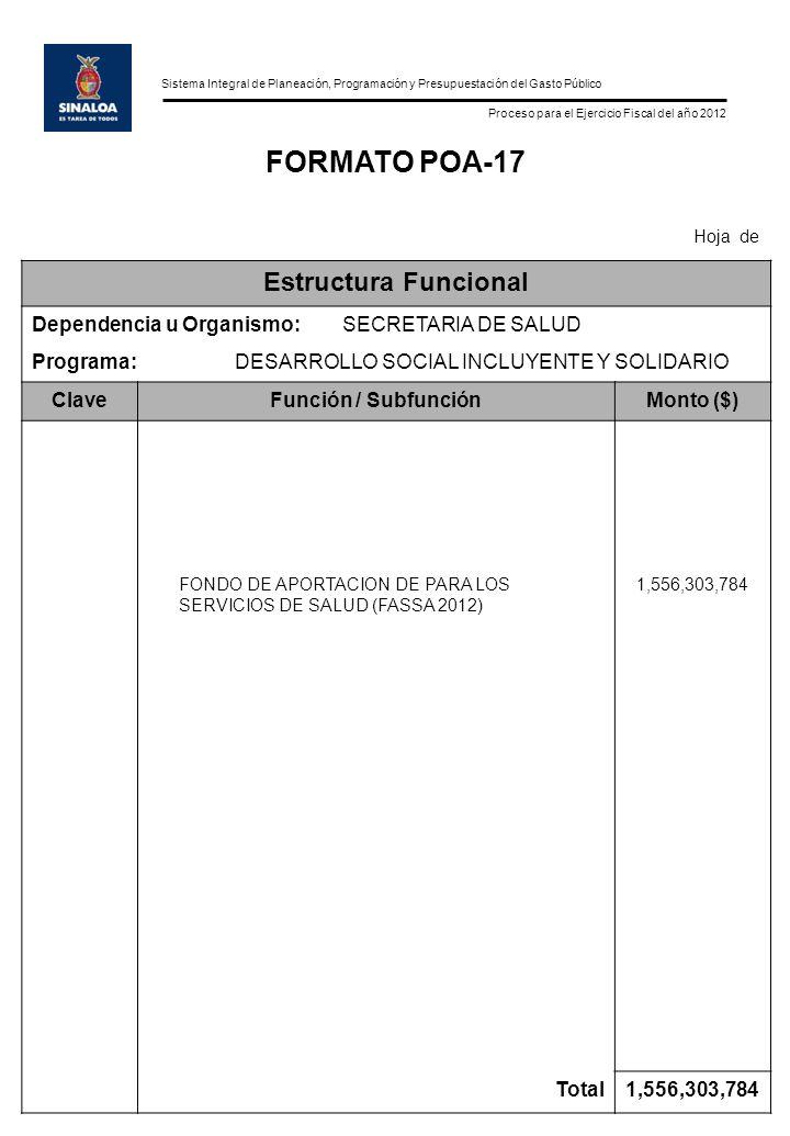 Sistema Integral de Planeación, Programación y Presupuestación del Gasto Público Proceso para el Ejercicio Fiscal del año 2012 FORMATO POA-17 Hoja de Estructura Funcional Dependencia u Organismo:SECRETARIA DE SALUD Programa:DESARROLLO SOCIAL INCLUYENTE Y SOLIDARIO ClaveFunción / SubfunciónMonto ($) FONDO DE APORTACION DE PARA LOS SERVICIOS DE SALUD (FASSA 2012) 1,556,303,784 Total1,556,303,784