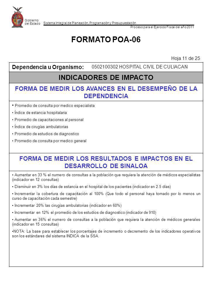 Sistema Integral de Planeación, Programación y Presupuestación Proceso para el Ejercicio Fiscal del año 2011 Gobierno del Estado FORMATO POA-06 Hoja 1