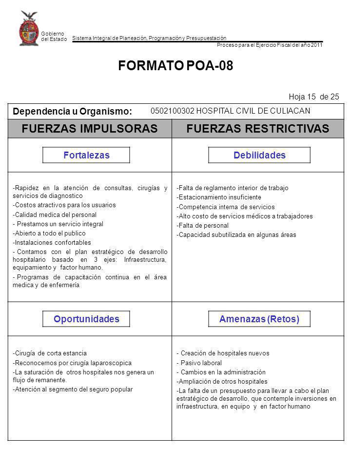 Sistema Integral de Planeación, Programación y Presupuestación Proceso para el Ejercicio Fiscal del año 2011 Gobierno del Estado FORMATO POA-08 Hoja 1