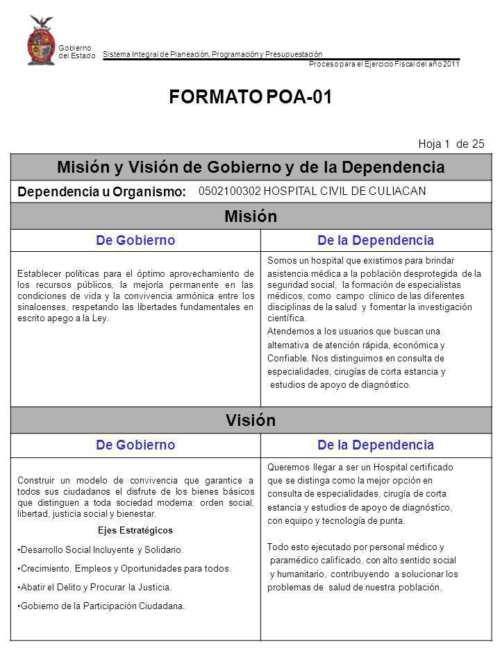 Sistema Integral de Planeación, Programación y Presupuestación Proceso para el Ejercicio Fiscal del año 2011 Gobierno del Estado FORMATO POA-01 Hoja 1