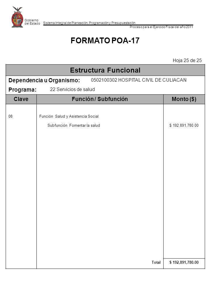 Sistema Integral de Planeación, Programación y Presupuestación Proceso para el Ejercicio Fiscal del año 2011 Gobierno del Estado FORMATO POA-17 Hoja 2